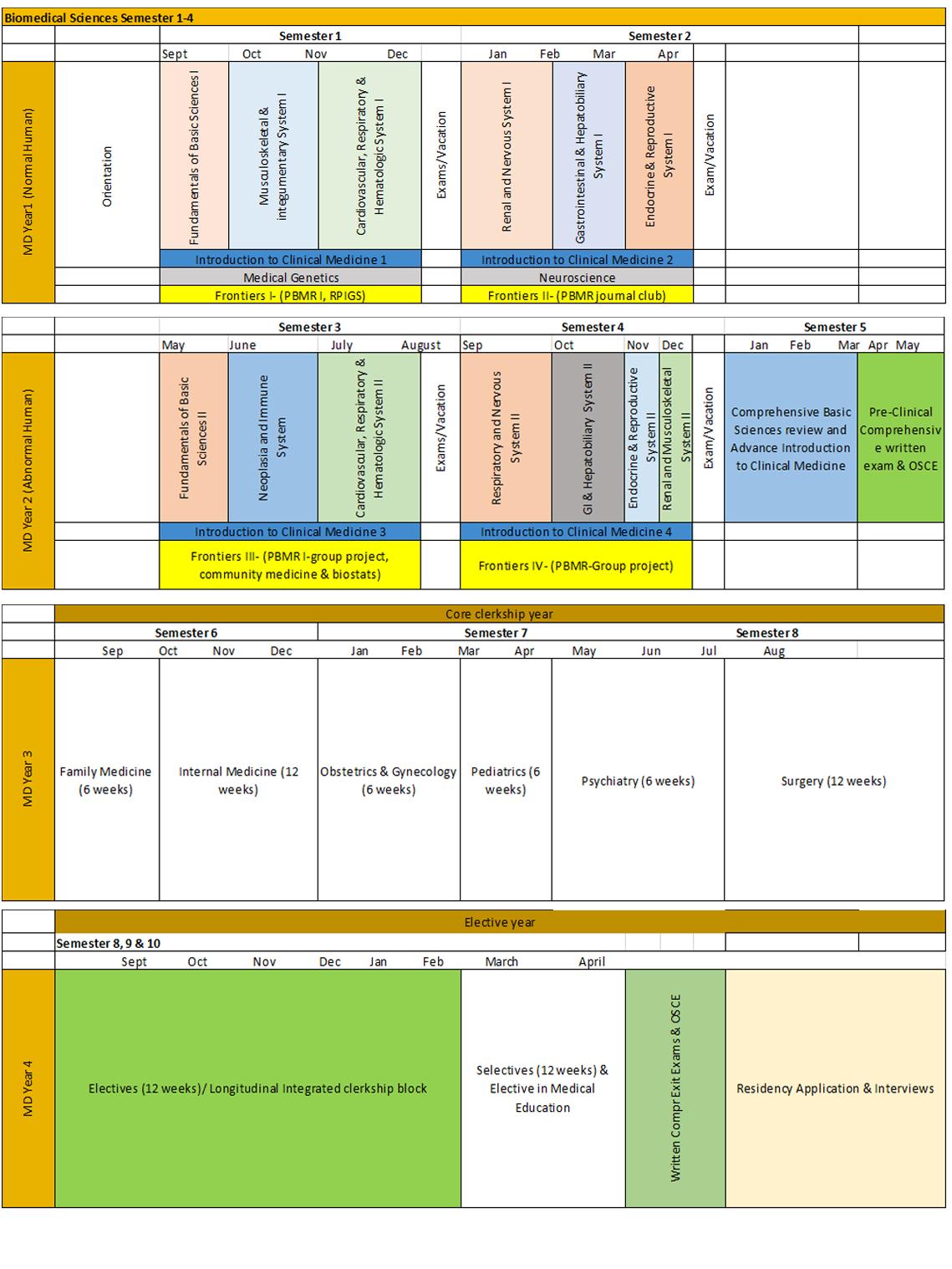 Curriculum_Updated-(01-06-2021)