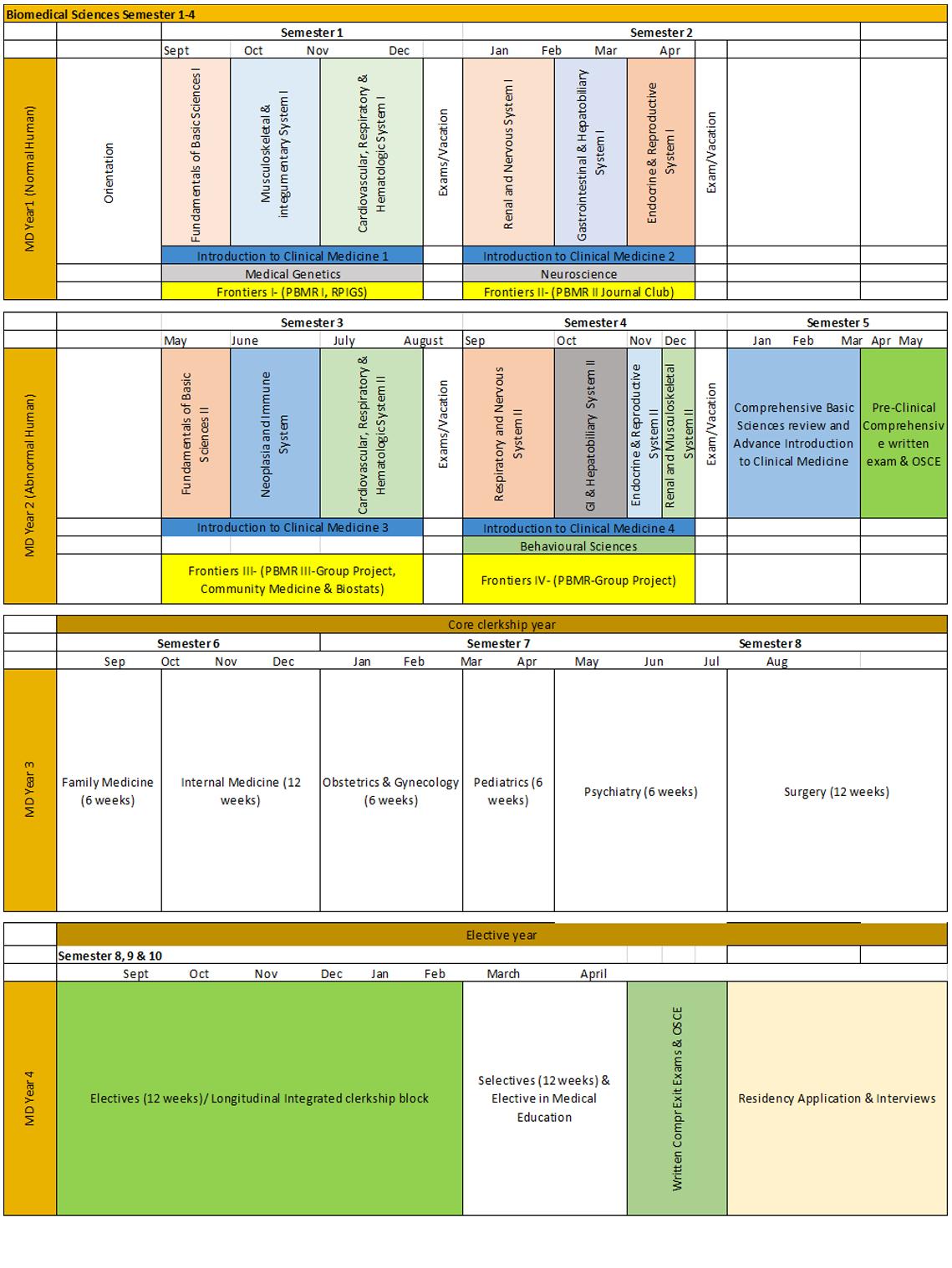 Curriculum-14-07-2021